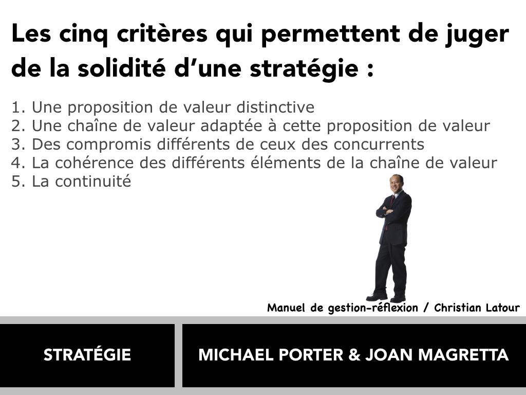 La strat gie d entreprise selon michael porter et joan magretta hrimag hotels restaurants - Creation de valeur porter ...
